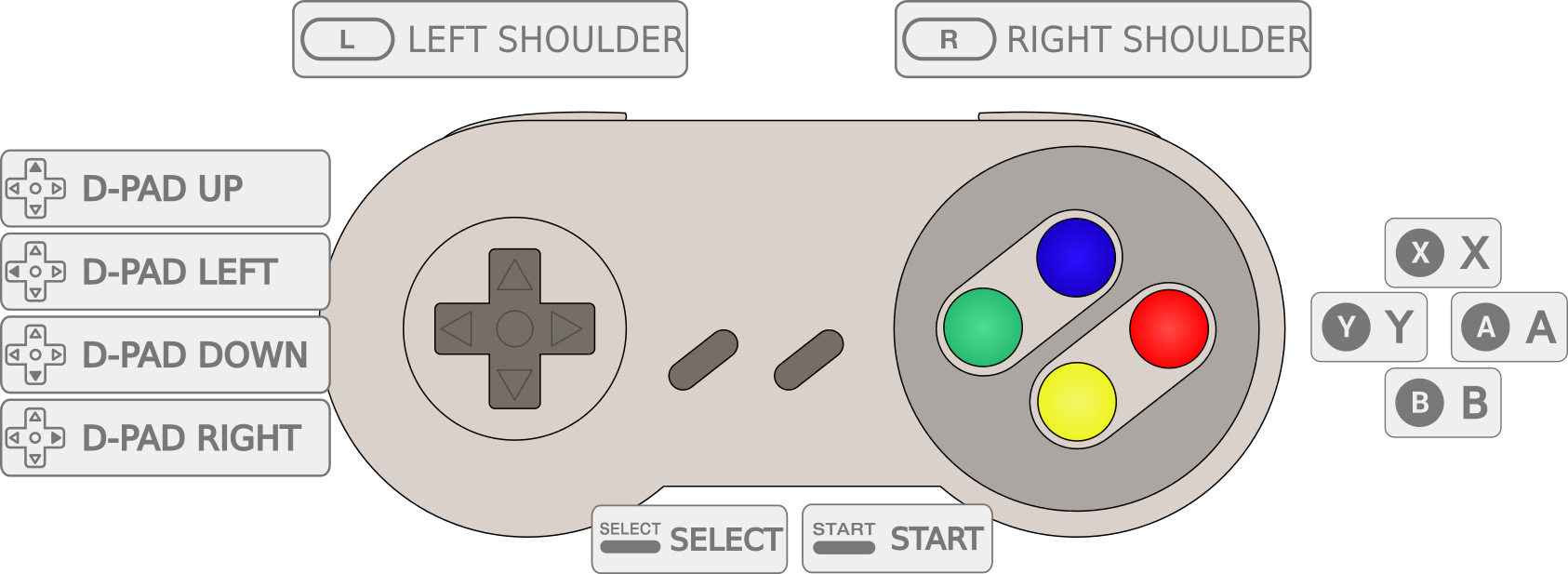 Controller Mapping Example